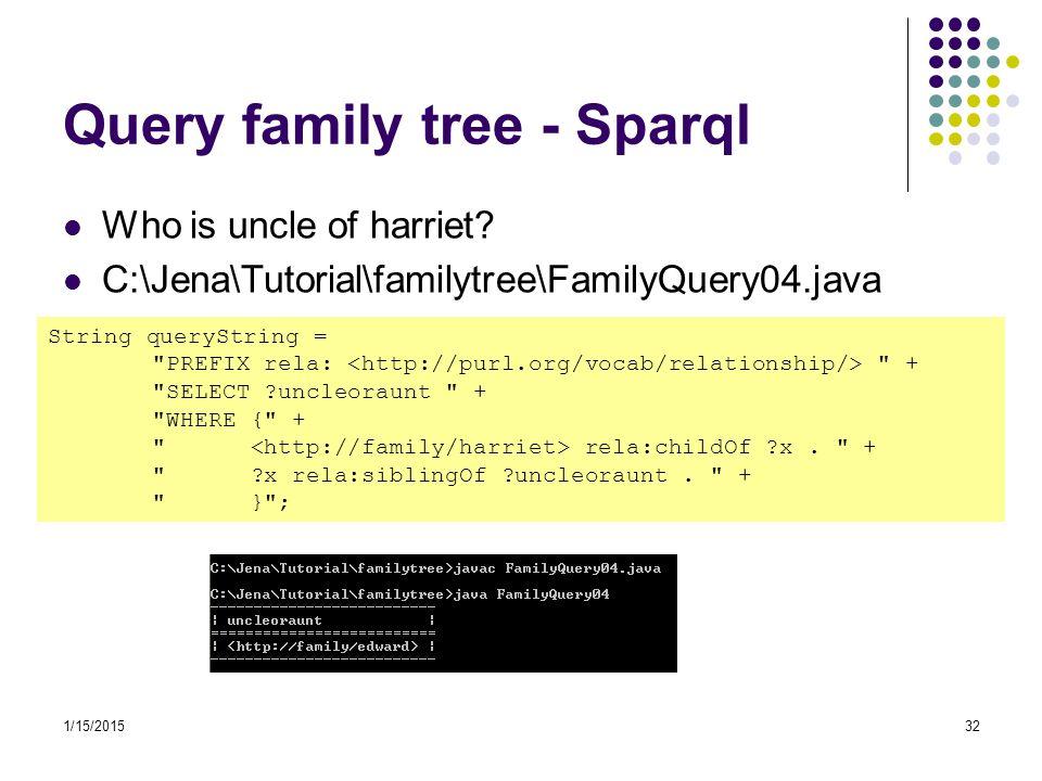 Query family tree - Sparql