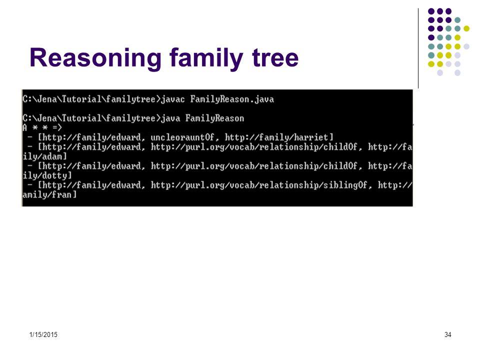 Reasoning family tree 4/8/2017