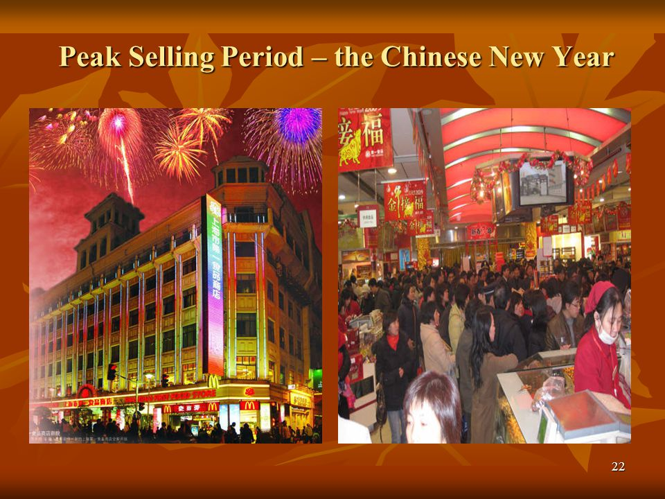 Peak Selling Period – the Chinese New Year