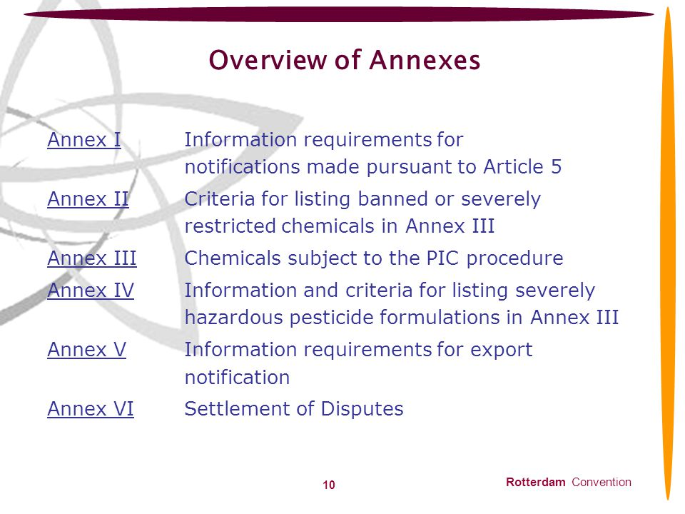 Overview of Annexes Annex I Information requirements for notifications made pursuant to Article 5.