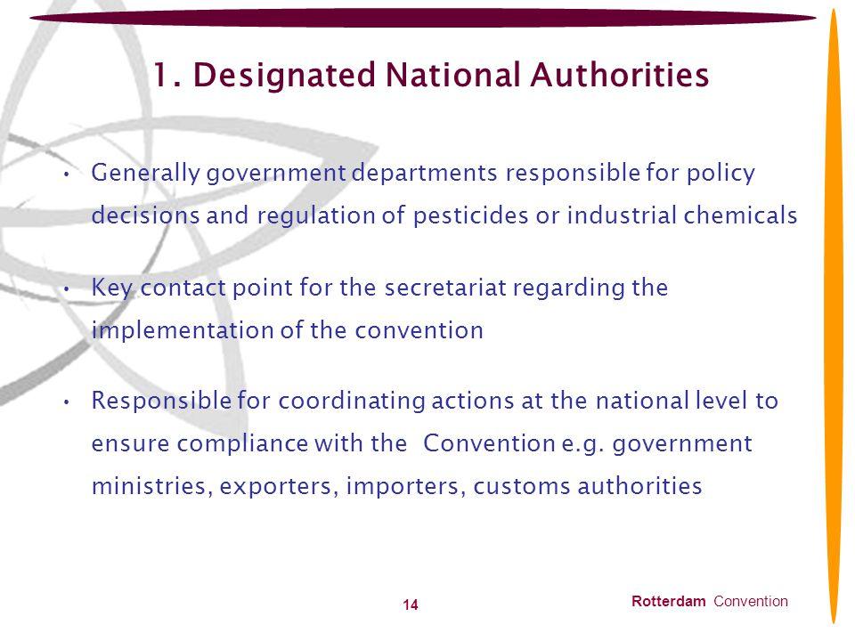 1. Designated National Authorities