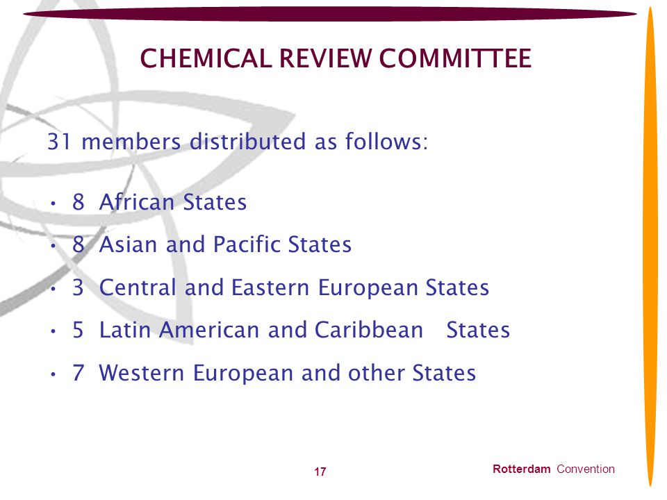 CHEMICAL REVIEW COMMITTEE