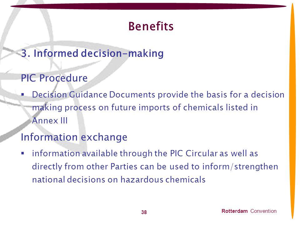 Benefits 3. Informed decision-making PIC Procedure