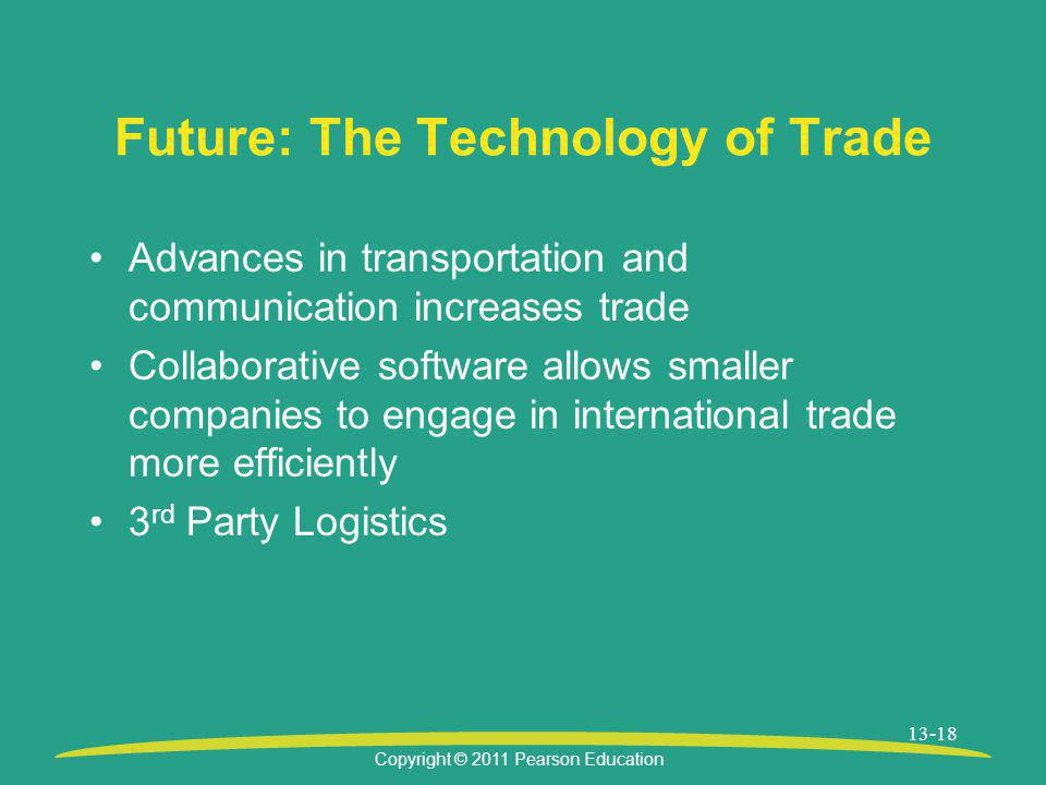 Future: The Technology of Trade