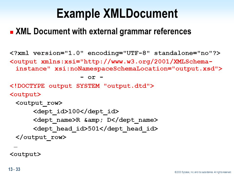 Example XMLDocument XML Document with external grammar references