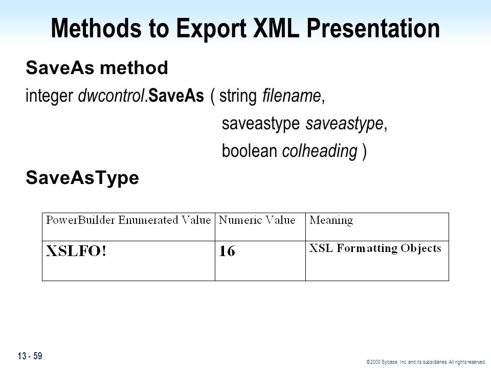 Methods to Export XML Presentation