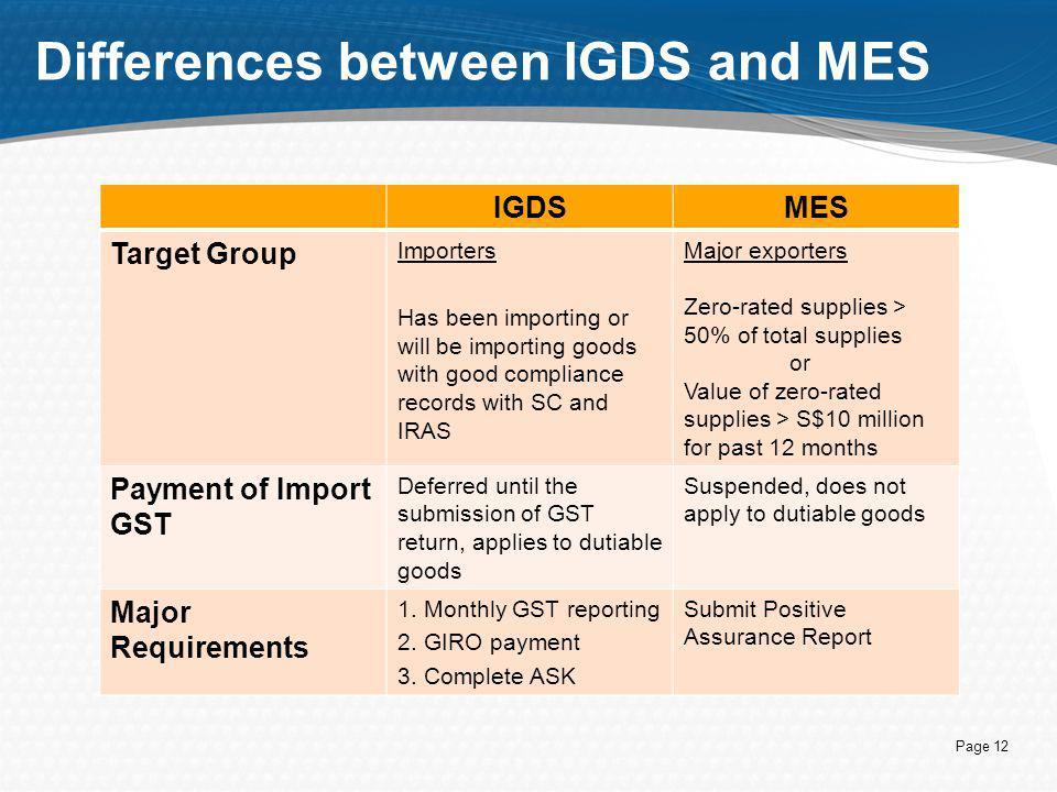 Differences between IGDS and MES