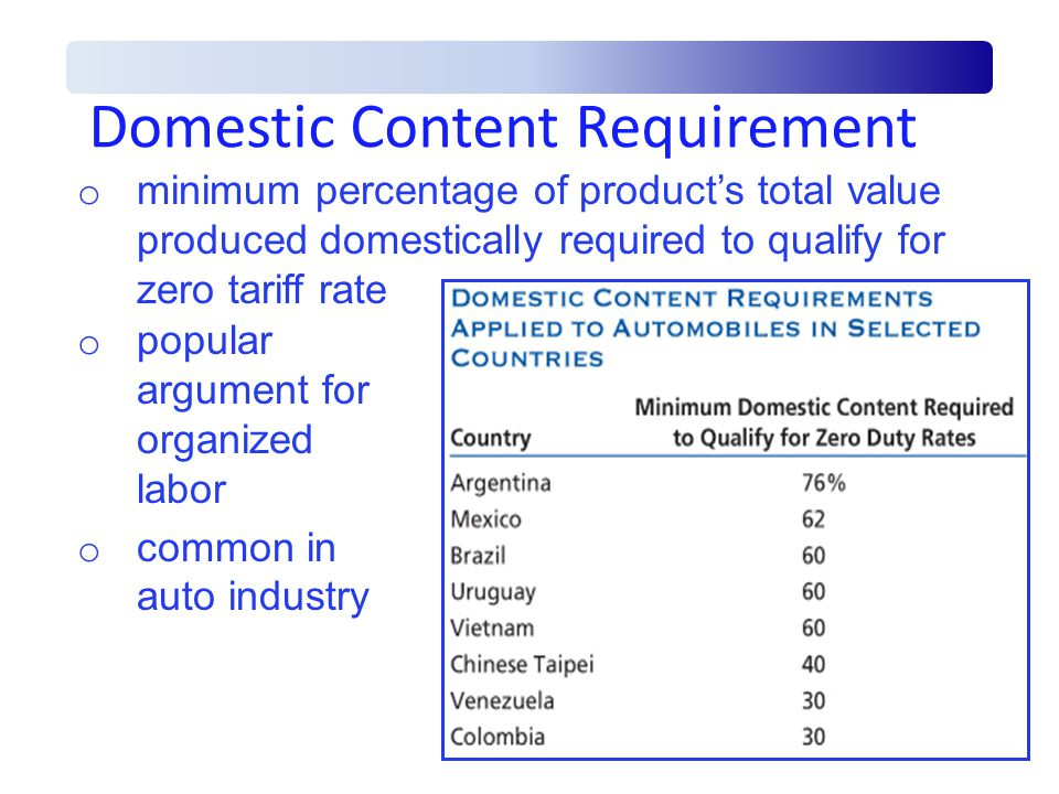 Domestic Content Requirement