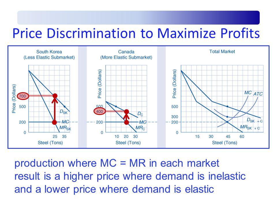 Price Discrimination to Maximize Profits