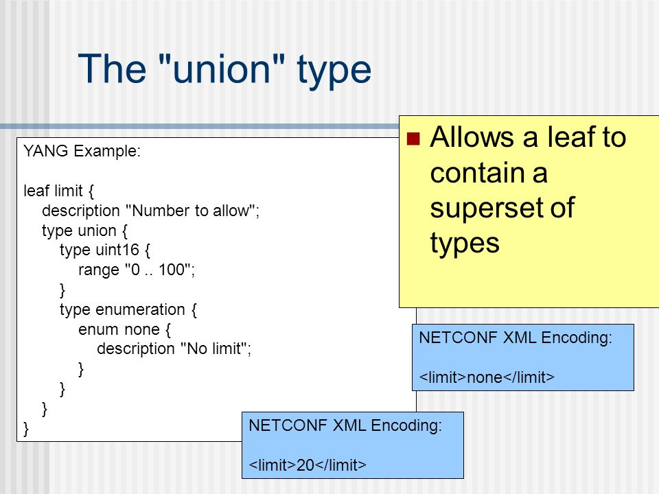 The union type Allows a leaf to contain a superset of types