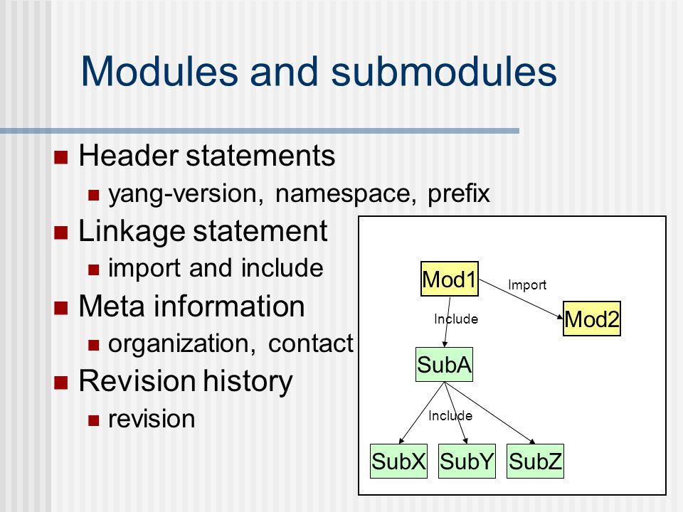 Modules and submodules