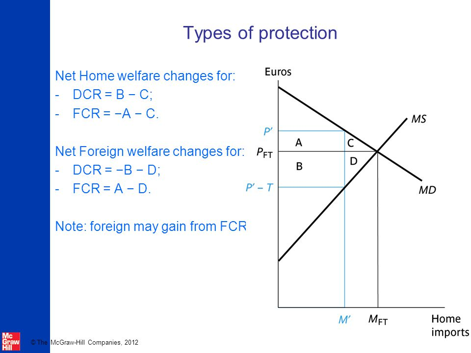 Types of protection Net Home welfare changes for: DCR = B − C;