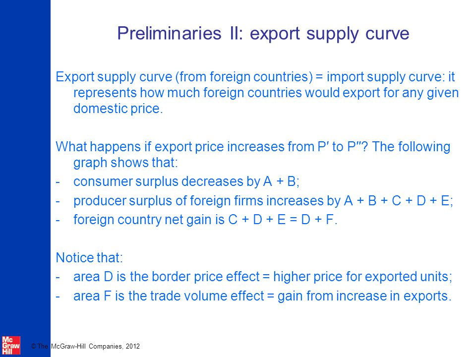 Preliminaries II: export supply curve