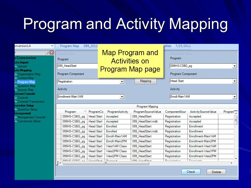 Program and Activity Mapping