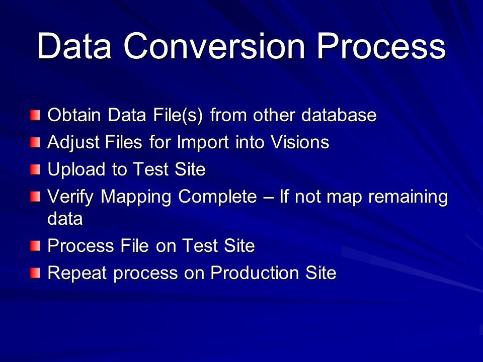 Data Conversion Process