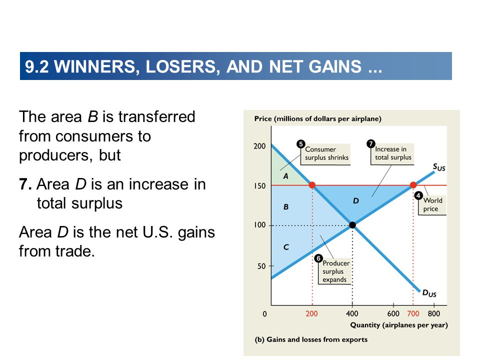 9.2 WINNERS, LOSERS, AND NET GAINS ...