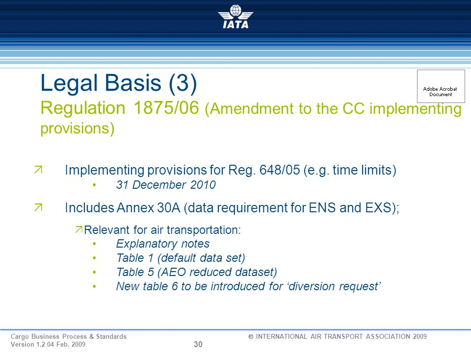 Legal Basis (3) Regulation 1875/06 (Amendment to the CC implementing provisions)