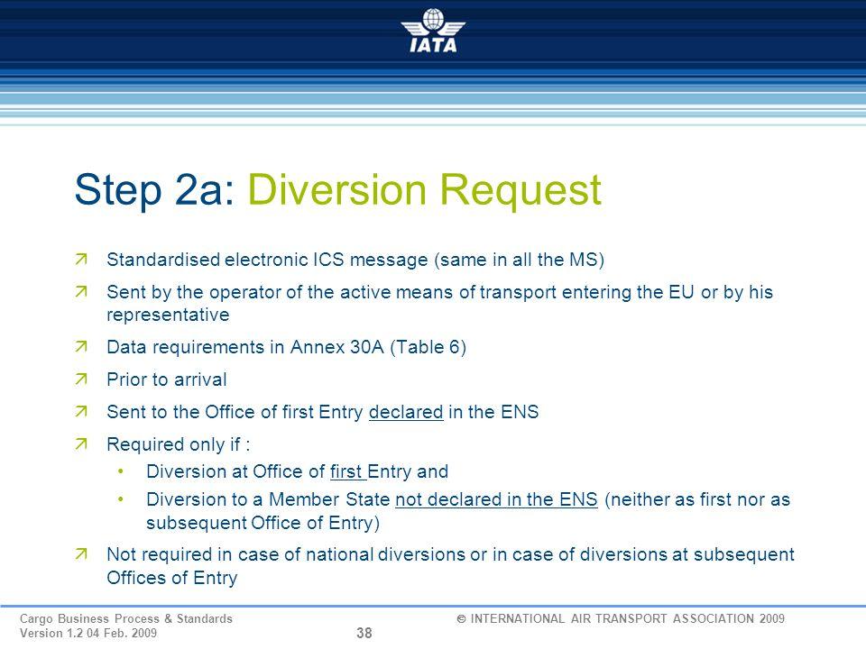 Step 2a: Diversion Request