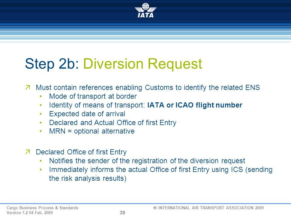 Step 2b: Diversion Request