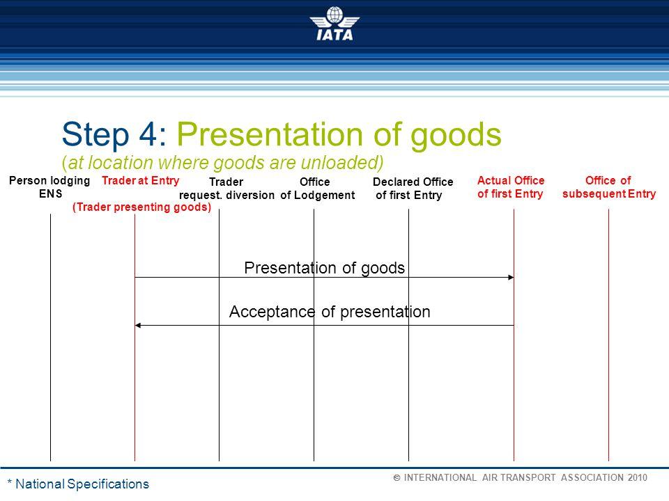 (Trader presenting goods)