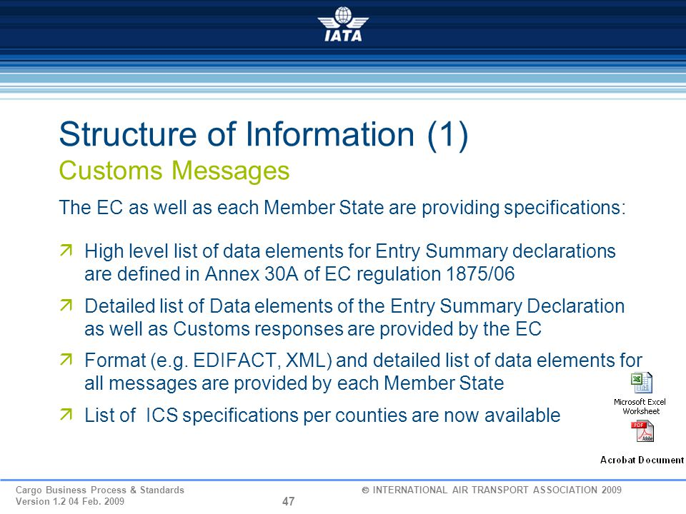 Structure of Information (1) Customs Messages