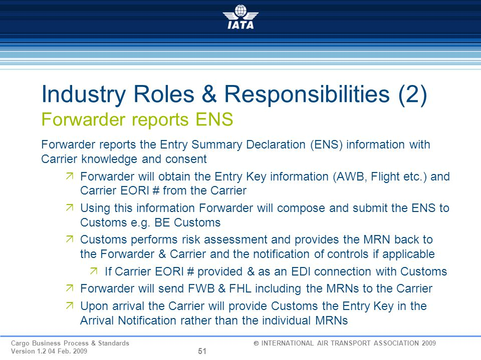 Industry Roles & Responsibilities (2) Forwarder reports ENS