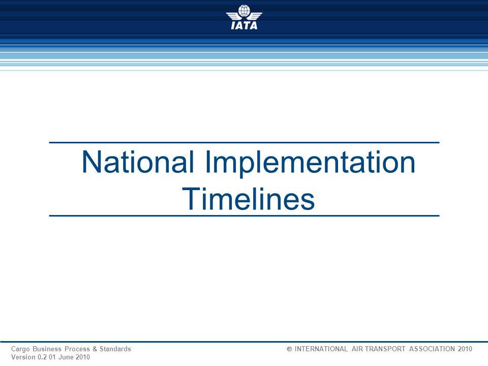 National Implementation Timelines