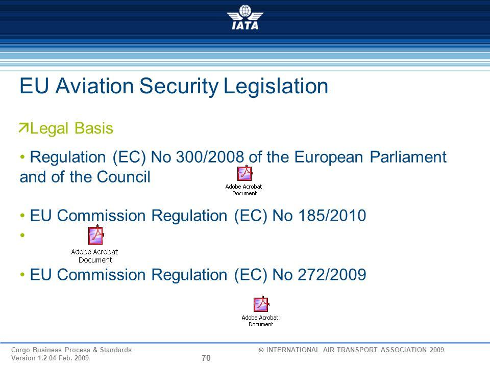 EU Aviation Security Legislation