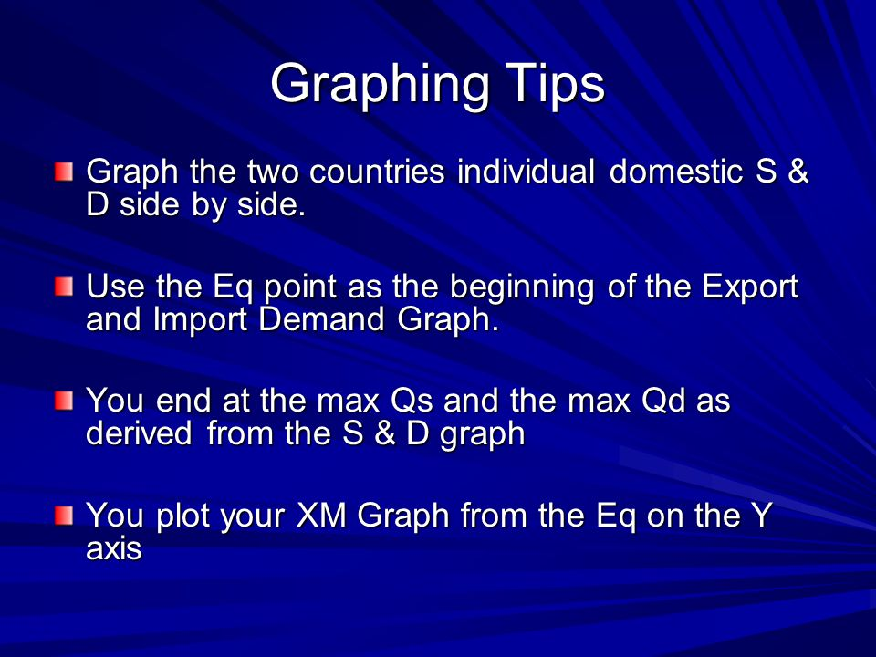 Graphing Tips Graph the two countries individual domestic S & D side by side.