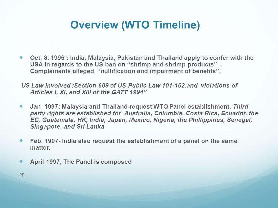 Overview (WTO Timeline)