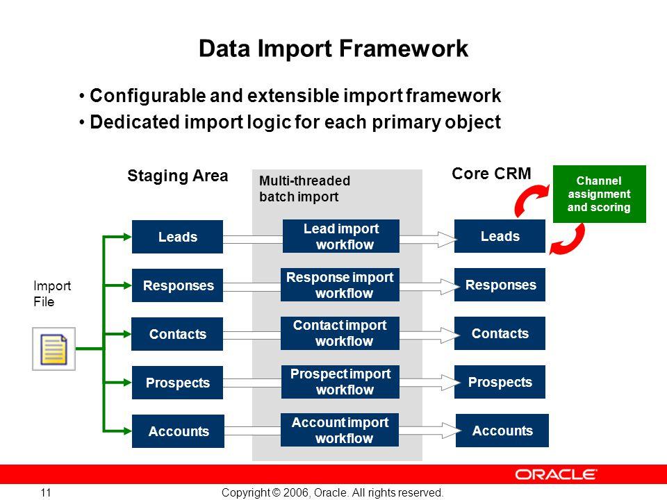 Data Import Framework Configurable and extensible import framework