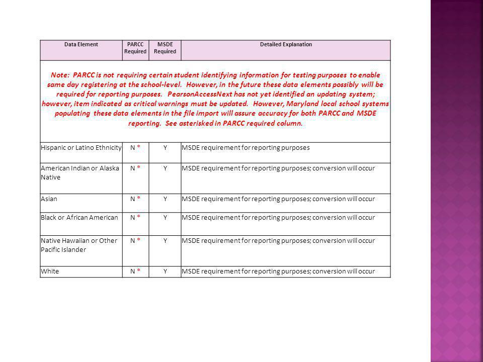 Data Element PARCC Required. MSDE Required. Detailed Explanation.