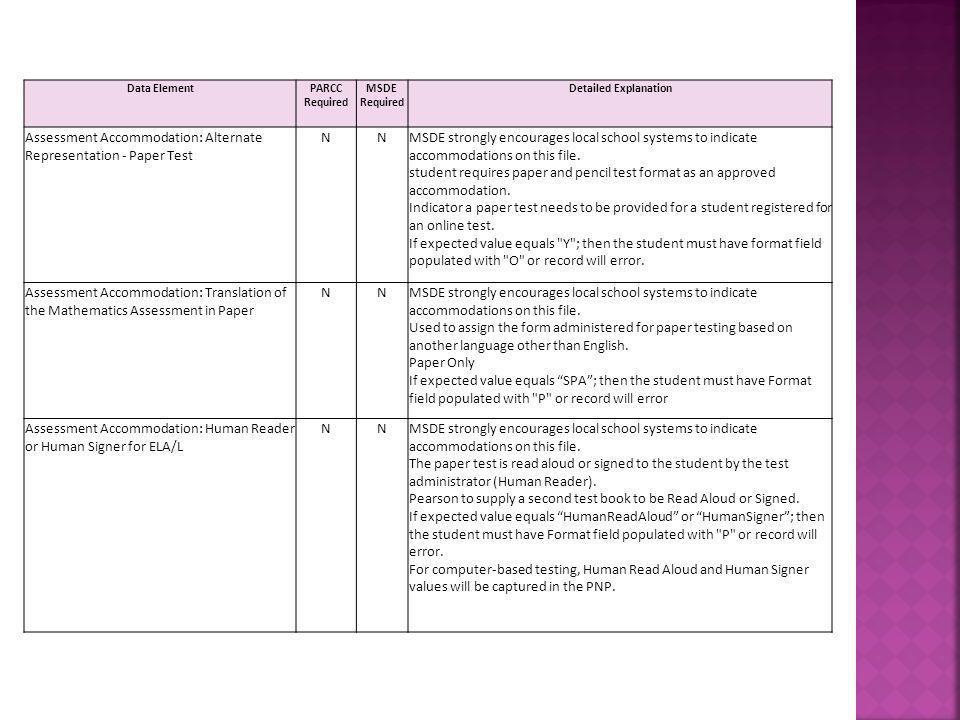 Assessment Accommodation: Alternate Representation - Paper Test N