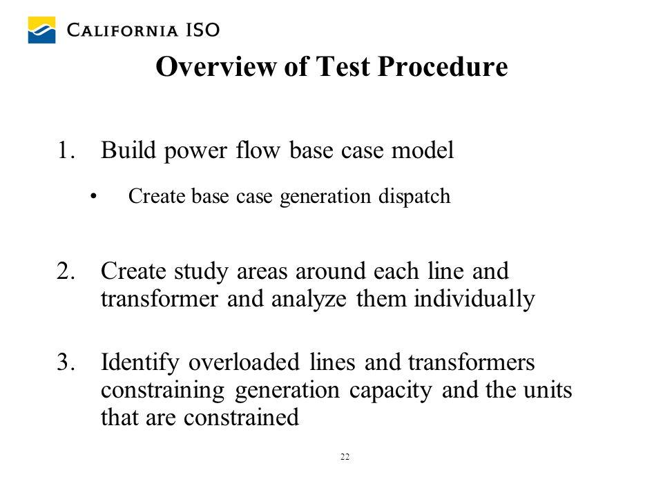 Overview of Test Procedure