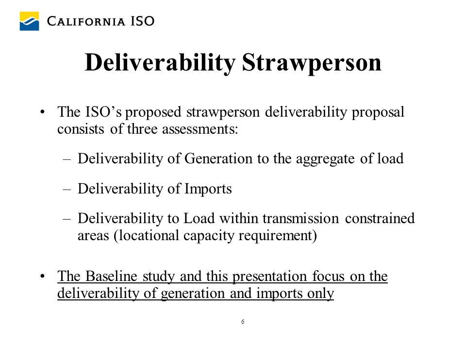 Deliverability Strawperson