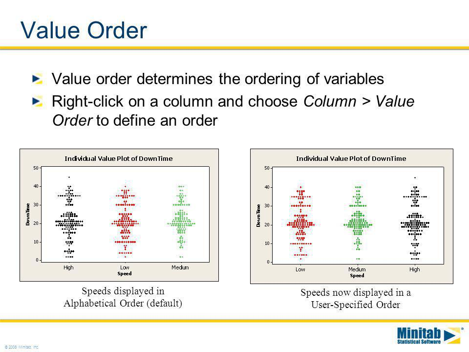 Value Order Value order determines the ordering of variables