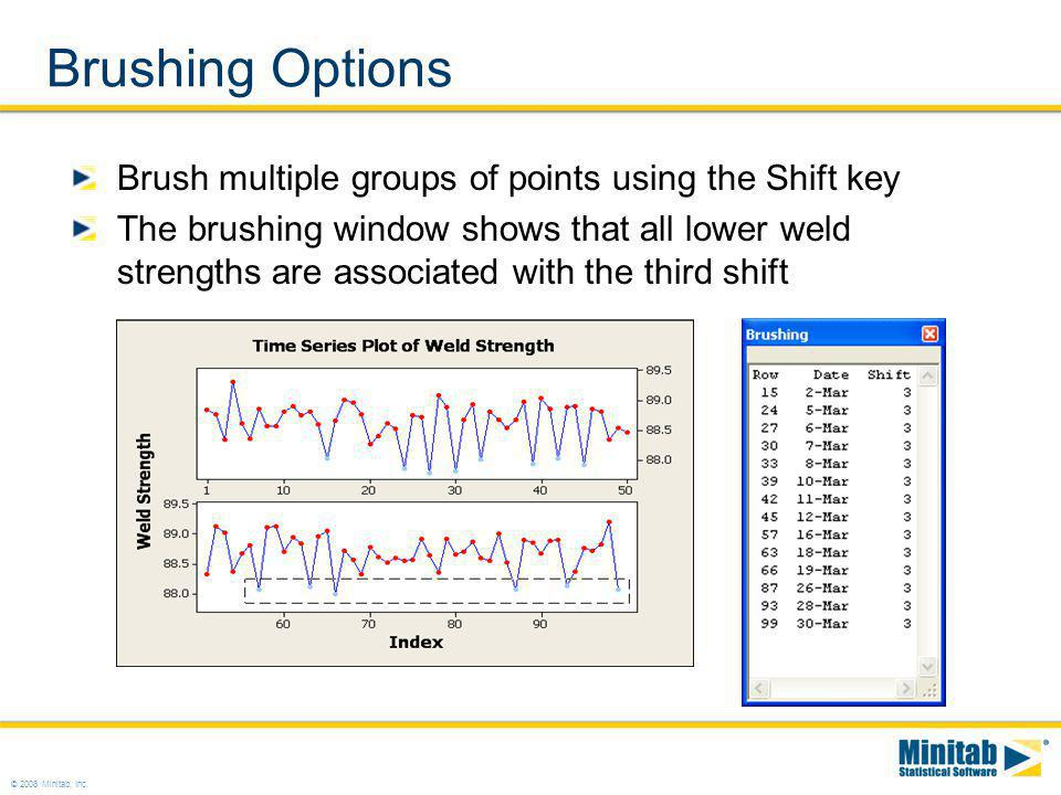 Brushing Options Brush multiple groups of points using the Shift key