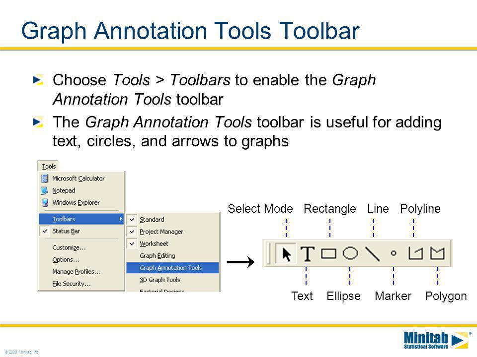 Graph Annotation Tools Toolbar