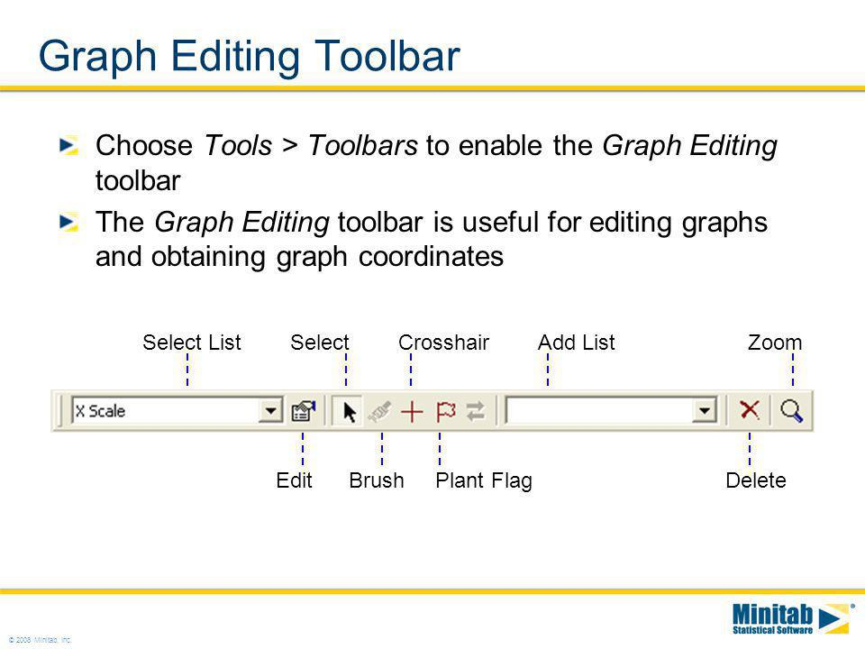 Graph Editing Toolbar Choose Tools > Toolbars to enable the Graph Editing toolbar.