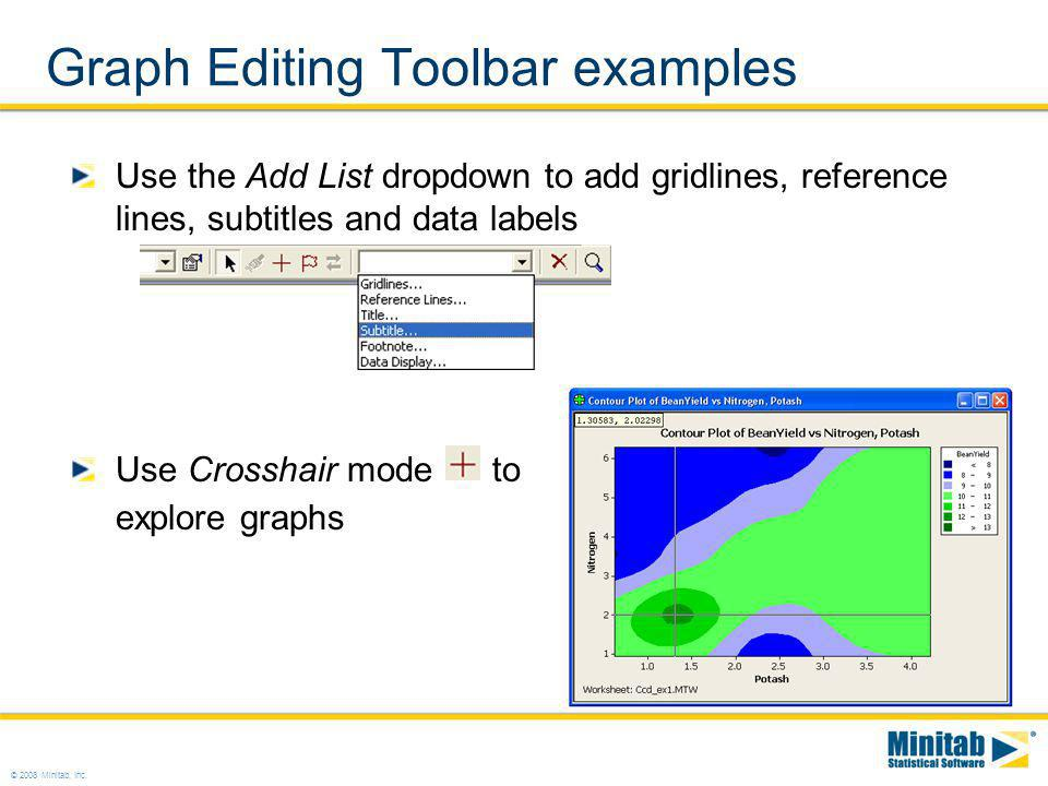 Graph Editing Toolbar examples