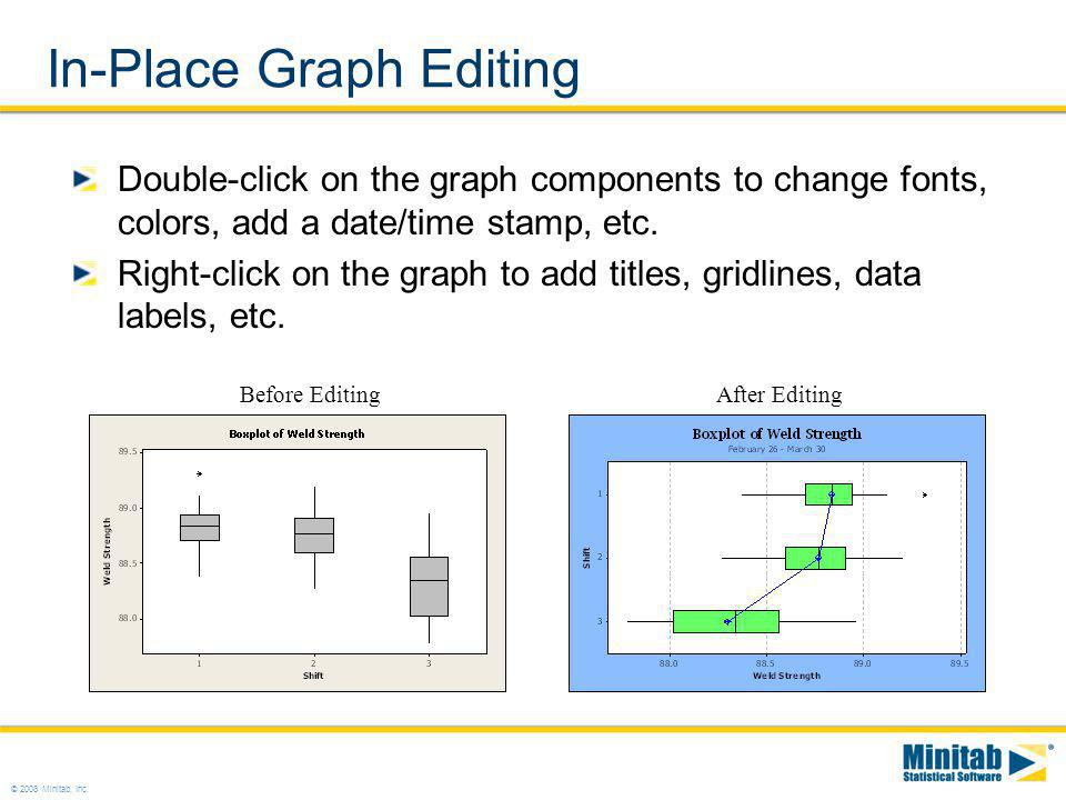 In-Place Graph Editing