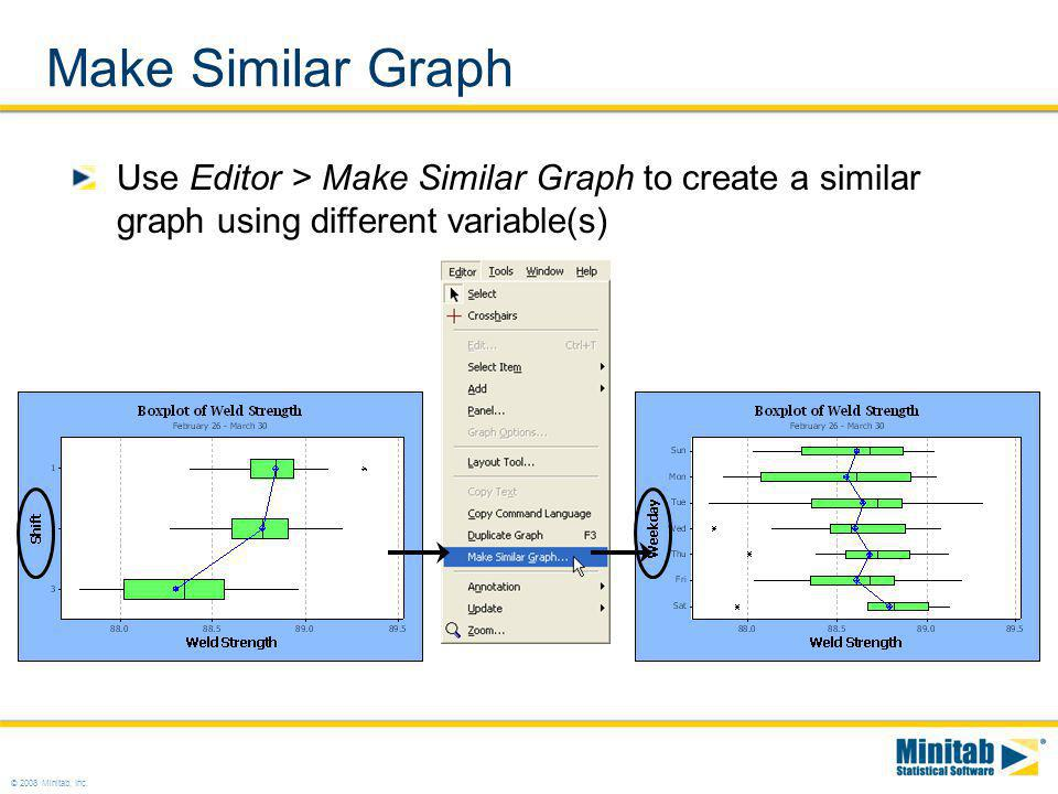 Make Similar Graph Use Editor > Make Similar Graph to create a similar graph using different variable(s)
