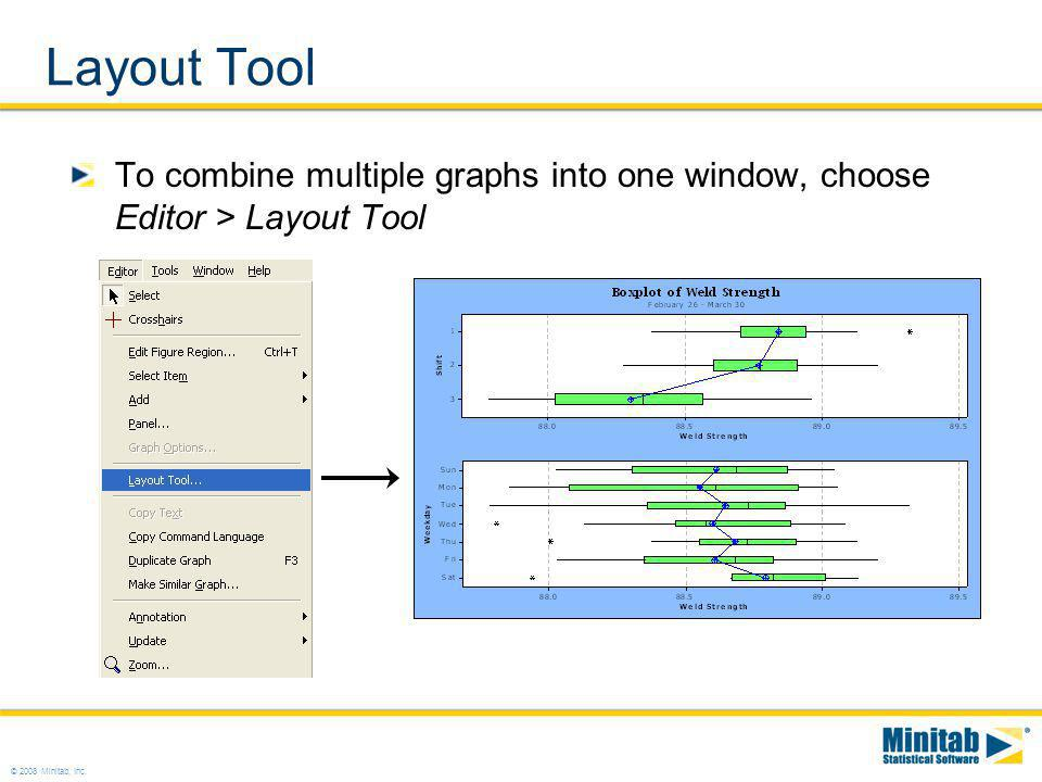 Layout Tool To combine multiple graphs into one window, choose Editor > Layout Tool