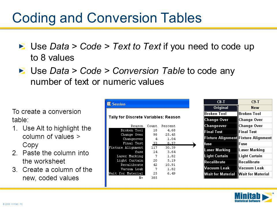 Coding and Conversion Tables