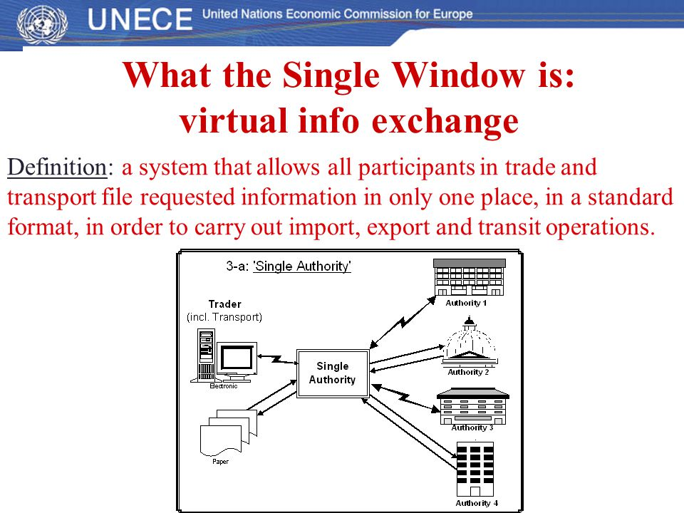 What the Single Window is: virtual info exchange