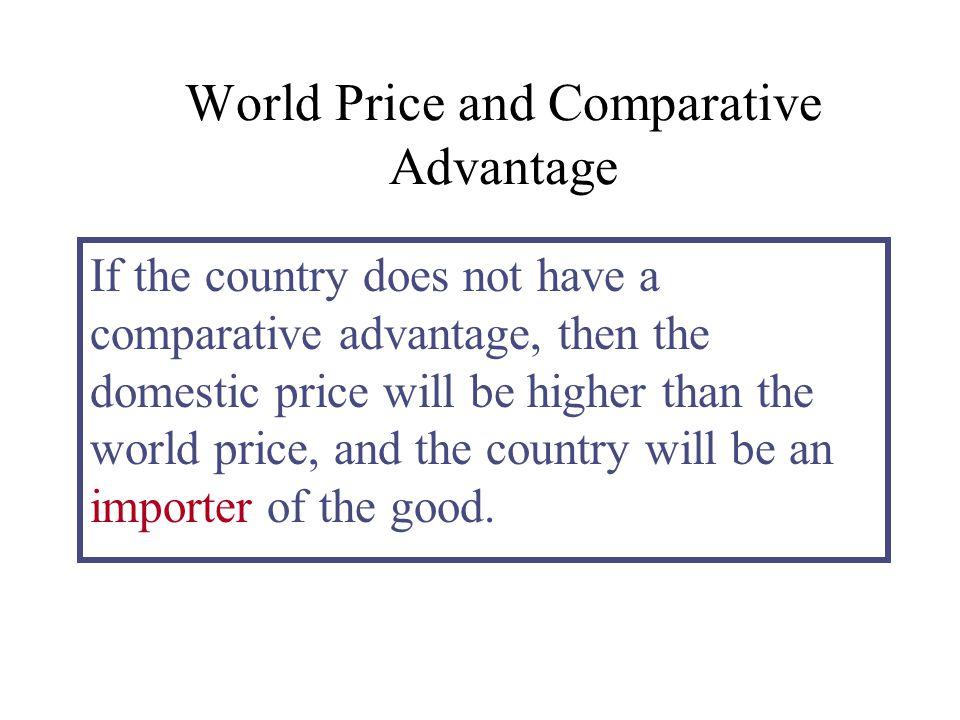World Price and Comparative Advantage