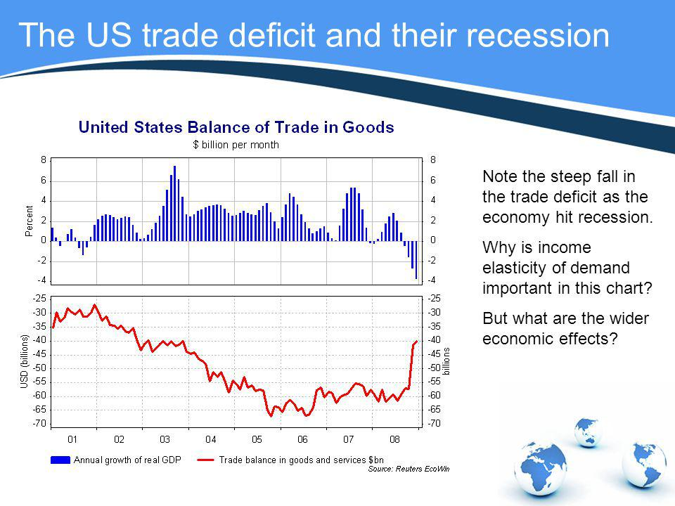 The US trade deficit and their recession