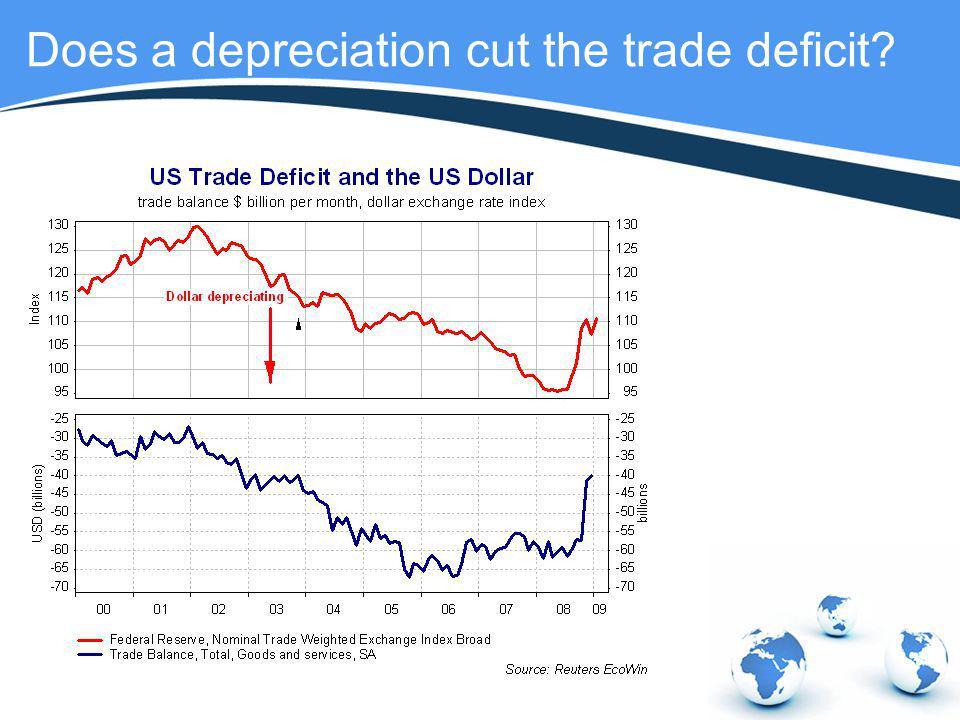 Does a depreciation cut the trade deficit