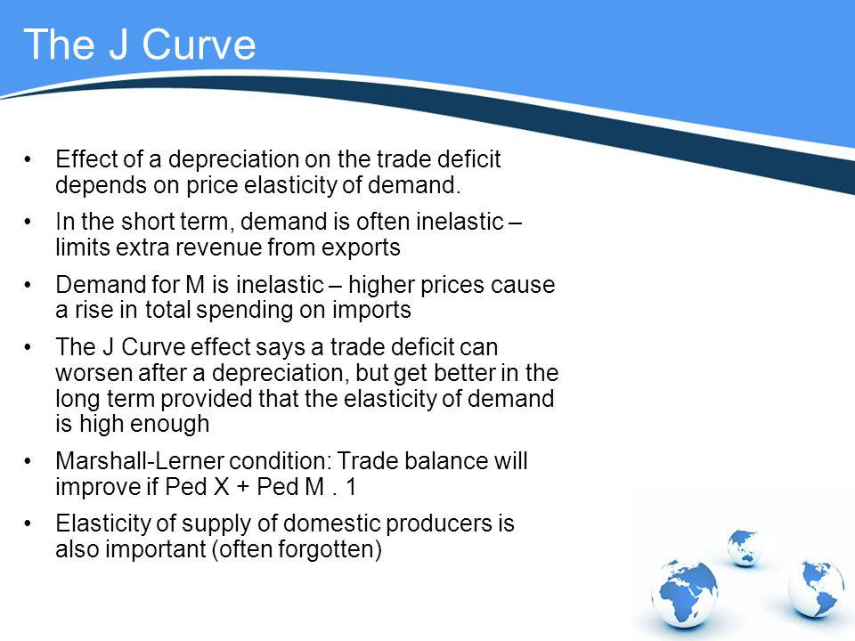 The J Curve Effect of a depreciation on the trade deficit depends on price elasticity of demand.