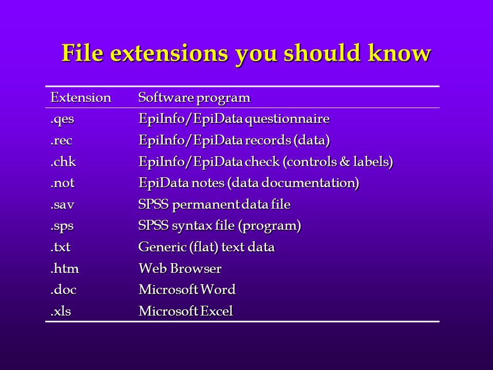 File extensions you should know
